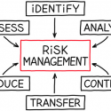 Meaningful Risk Registers