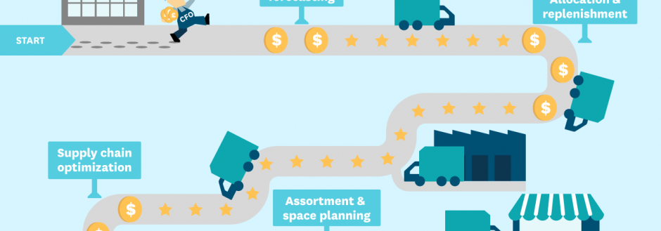 NSW Public Sector Guide to Spotting Procurement Red Flags